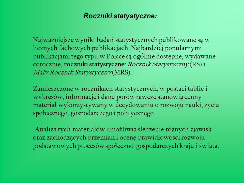 Najważniejsze wyniki badań statystycznych publikowane są w licznych fachowych publikacjach.