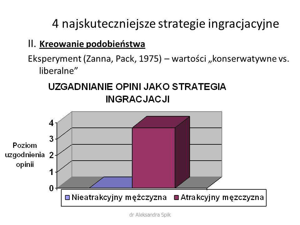 """4 najskuteczniejsze strategie ingracjacyjne II. Kreowanie podobieństwa Eksperyment (Zanna, Pack, 1975) – wartości """"konserwatywne vs. liberalne"""" dr Ale"""