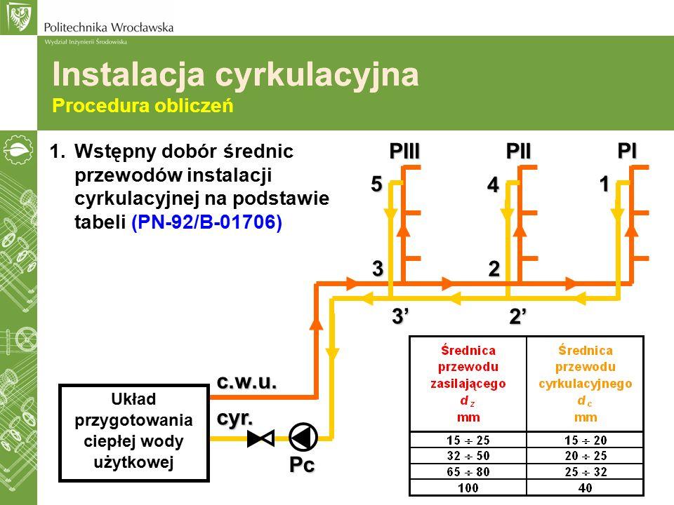 Instalacja cyrkulacyjna Procedura obliczeń 1.Wstępny dobór średnic przewodów instalacji cyrkulacyjnej na podstawie tabeli (PN-92/B-01706) Pc c.w.u. cy