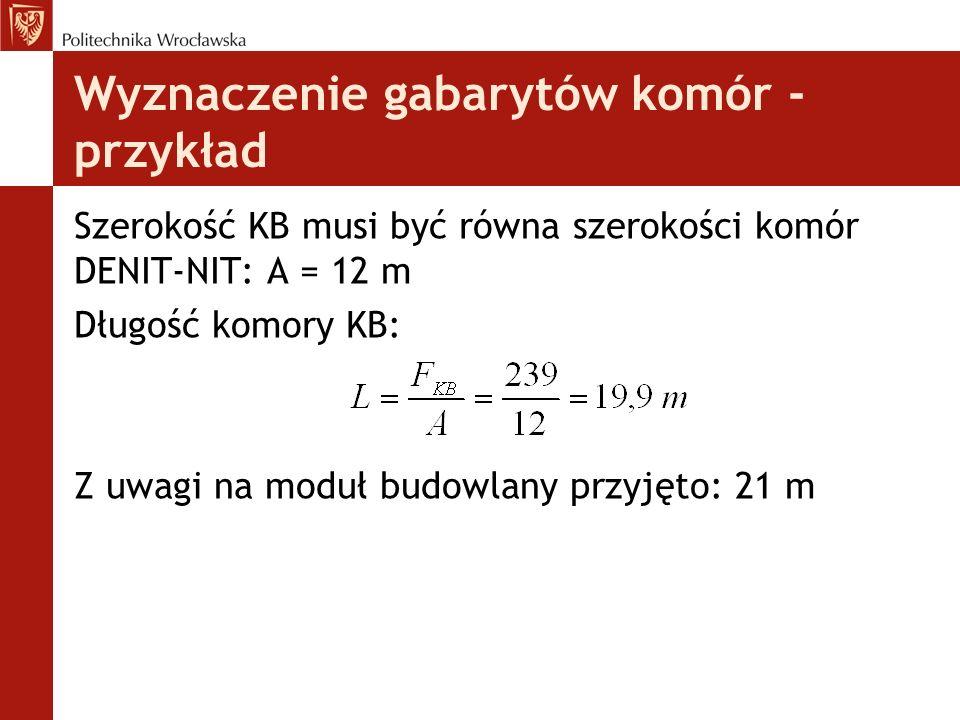 Wyznaczenie gabarytów komór - przykład Szerokość KB musi być równa szerokości komór DENIT-NIT: A = 12 m Długość komory KB: Z uwagi na moduł budowlany przyjęto: 21 m