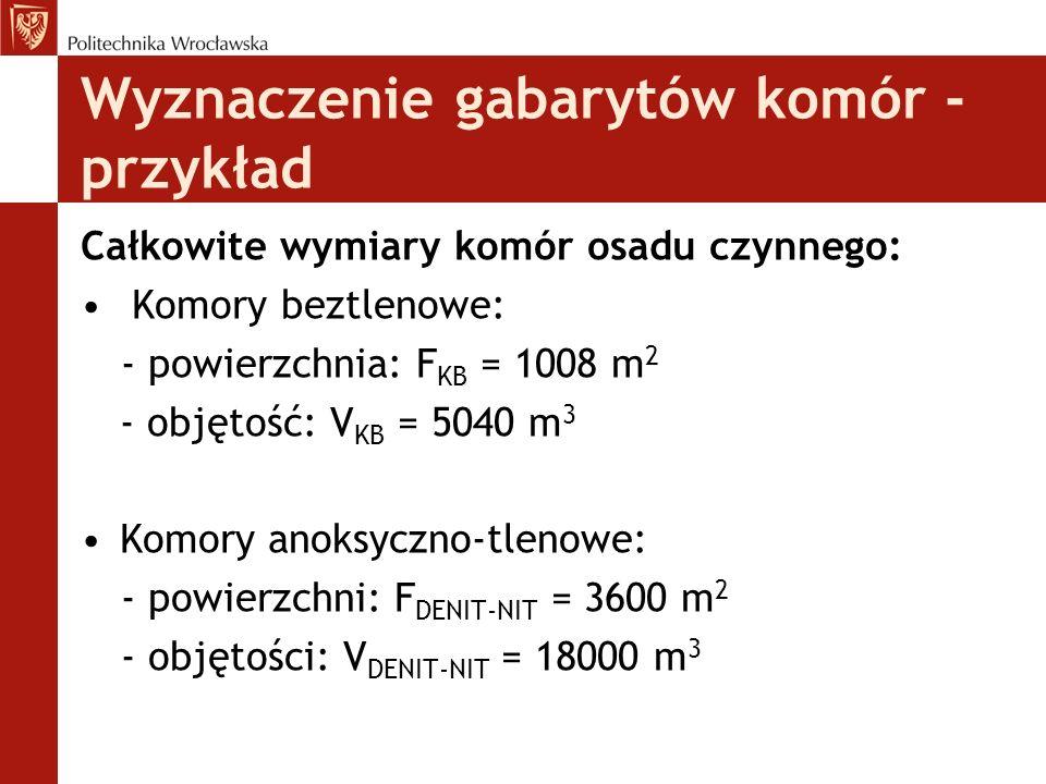 Wyznaczenie gabarytów komór - przykład Całkowite wymiary komór osadu czynnego: Komory beztlenowe: - powierzchnia: F KB = 1008 m 2 - objętość: V KB = 5040 m 3 Komory anoksyczno-tlenowe: - powierzchni: F DENIT-NIT = 3600 m 2 - objętości: V DENIT-NIT = 18000 m 3