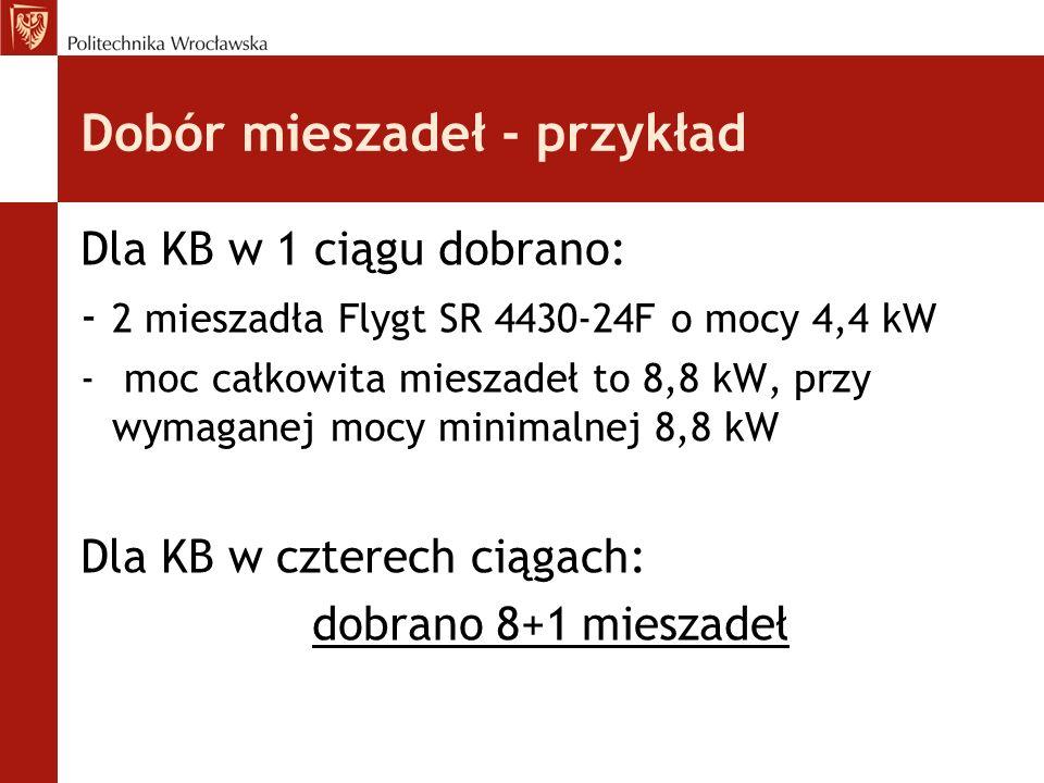 Dobór mieszadeł - przykład Dla KB w 1 ciągu dobrano: - 2 mieszadła Flygt SR 4430-24F o mocy 4,4 kW - moc całkowita mieszadeł to 8,8 kW, przy wymaganej mocy minimalnej 8,8 kW Dla KB w czterech ciągach: dobrano 8+1 mieszadeł