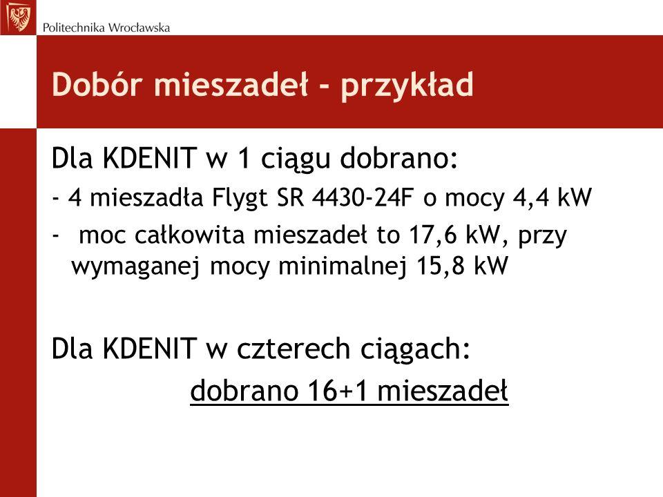 Dobór mieszadeł - przykład Dla KDENIT w 1 ciągu dobrano: - 4 mieszadła Flygt SR 4430-24F o mocy 4,4 kW - moc całkowita mieszadeł to 17,6 kW, przy wymaganej mocy minimalnej 15,8 kW Dla KDENIT w czterech ciągach: dobrano 16+1 mieszadeł