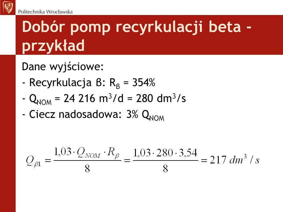 Dobór pomp recyrkulacji beta - przykład Dane wyjściowe: - Recyrkulacja β: R β = 354% - Q NOM = 24 216 m 3 /d = 280 dm 3 /s - Ciecz nadosadowa: 3% Q NOM