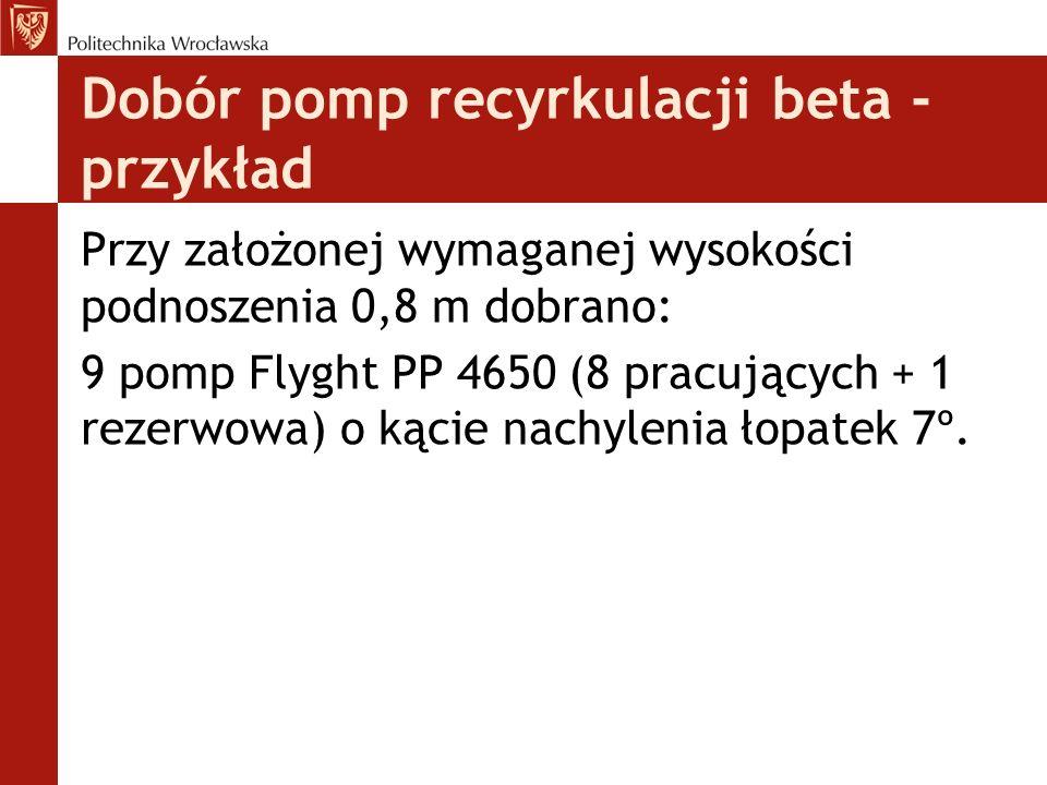 Dobór pomp recyrkulacji beta - przykład Przy założonej wymaganej wysokości podnoszenia 0,8 m dobrano: 9 pomp Flyght PP 4650 (8 pracujących + 1 rezerwowa) o kącie nachylenia łopatek 7º.