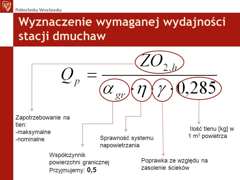 Wyznaczenie wymaganej wydajności stacji dmuchaw Zapotrzebowanie na tlen: -maksymalne -nominalne Współczynnik powierzchni granicznej Przyjmujemy: 0,5 Sprawność systemu napowietrzania Poprawka ze względu na zasolenie ścieków Ilość tlenu [kg] w 1 m 3 powietrza