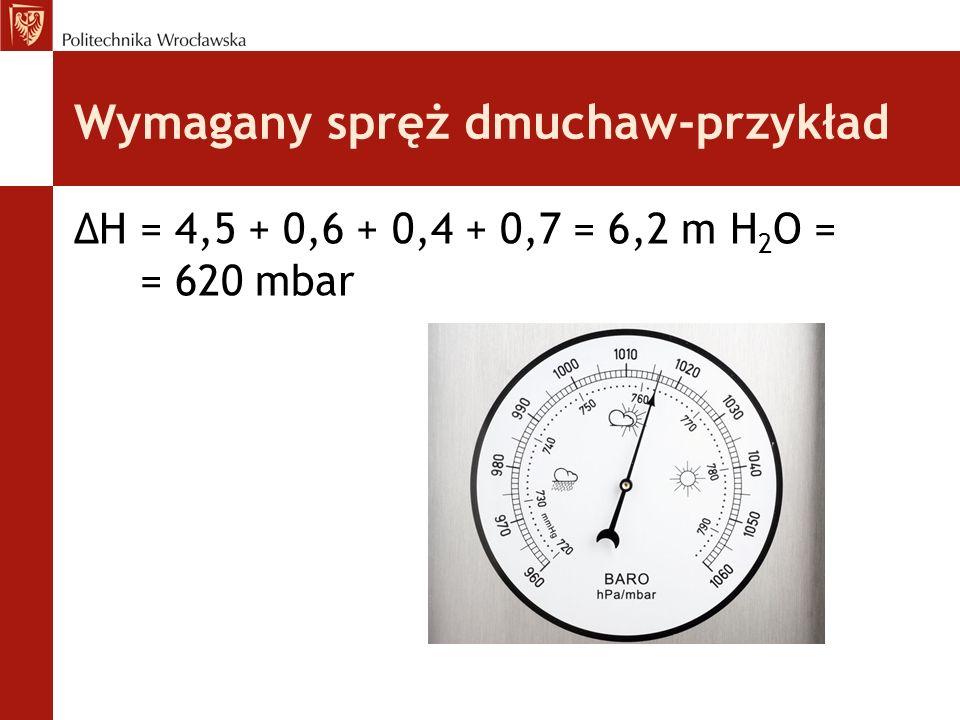 Wymagany spręż dmuchaw-przykład ΔH = 4,5 + 0,6 + 0,4 + 0,7 = 6,2 m H 2 O = = 620 mbar