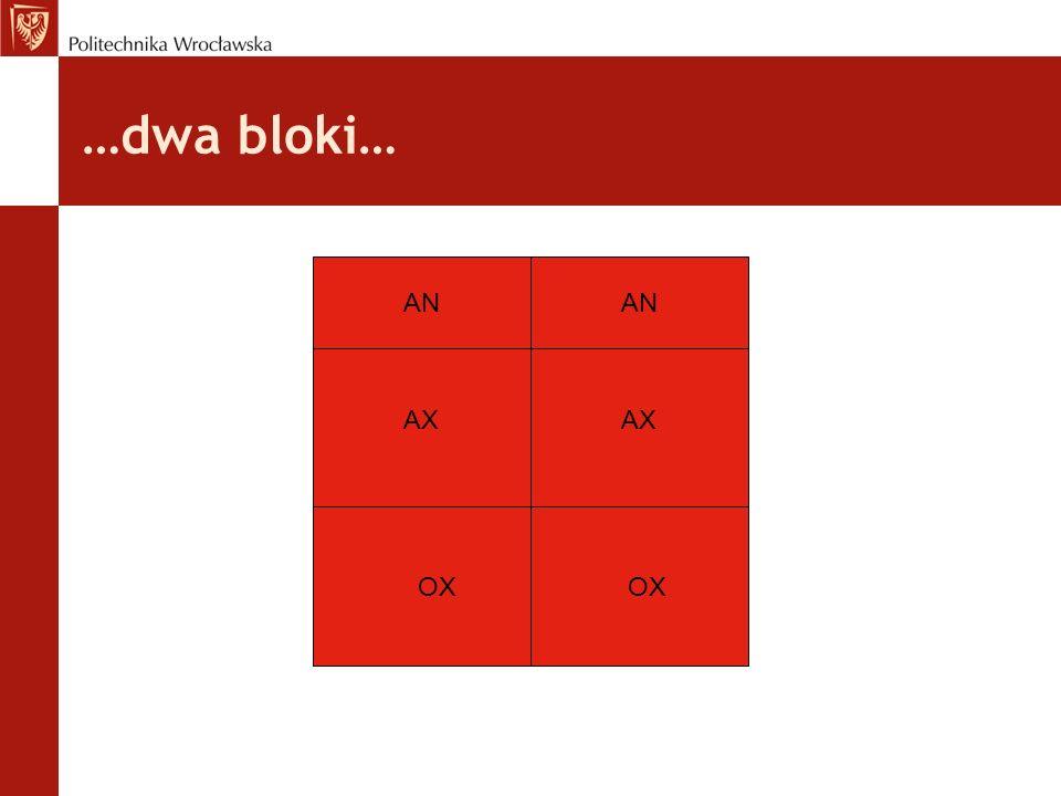 …dwa bloki… AN AX OX AN AX OX