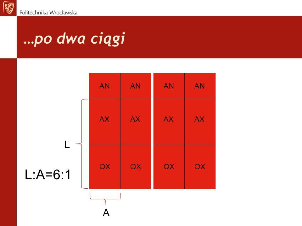 Wytyczne do wyznaczania gabarytów komór głębokość czynna komór 5,0 m długość i szerokość komór musi być podzielna przez 3 – moduł budowlany 3,0 m wyznaczamy wymiary jednego ciągu wymiary całości są wielokrotnością wymiarów ciągu szerokości KB oraz KDENIT-NIT - równe komory powinny być dłuższe niż szersze dla komór DENIT-NIT w 1 ciągu stosunek długości do szerokości L:A = 6:1