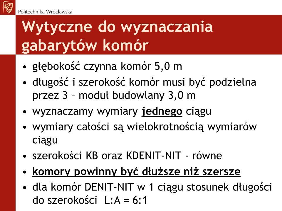 Ciekawostka-przykłady dyfuzorów Dyfuzor dyskowy średniopęcherzykowyDyfuzor dyskowy drobnopęcherzykowy