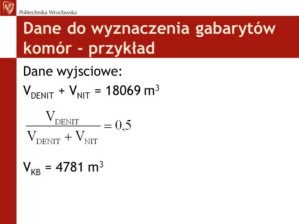 Dane do wyznaczenia gabarytów komór - przykład Dane wyjsciowe: V DENIT + V NIT = 18069 m 3 V KB = 4781 m 3