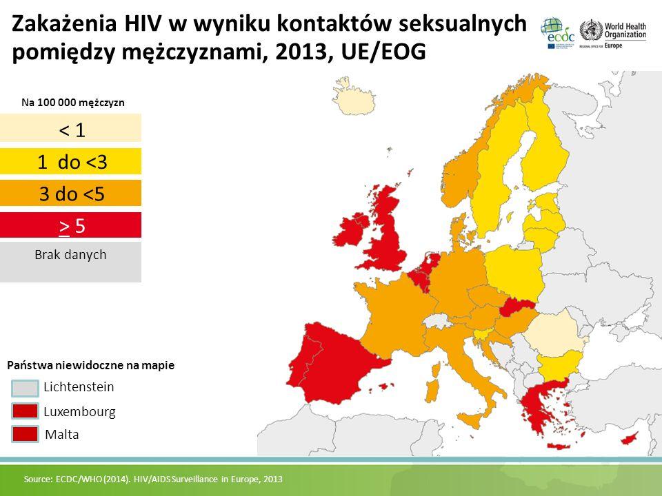 > 5 3 do <5 1 do <3 < 1 Brak danych Lichtenstein Luxembourg Malta Państwa niewidoczne na mapie Zakażenia HIV w wyniku kontaktów seksualnych pomiędzy mężczyznami, 2013, UE/EOG Na 100 000 mężczyzn Source: ECDC/WHO (2014).