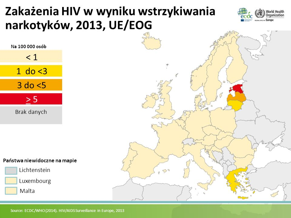 Source: ECDC/WHO (2014). HIV/AIDS Surveillance in Europe, 2013 > 5 3 do <5 1 do <3 < 1 Brak danych Lichtenstein Luxembourg Malta Państwa niewidoczne n