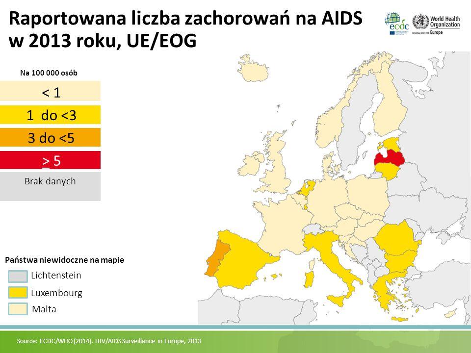 > 5 3 do <5 1 do <3 < 1 Brak danych Lichtenstein Luxembourg Malta Państwa niewidoczne na mapie Raportowana liczba zachorowań na AIDS w 2013 roku, UE/E