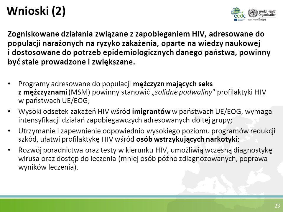 Wnioski (2) Zogniskowane działania związane z zapobieganiem HIV, adresowane do populacji narażonych na ryzyko zakażenia, oparte na wiedzy naukowej i d