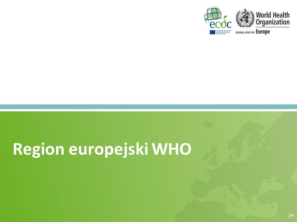 24 Region europejski WHO