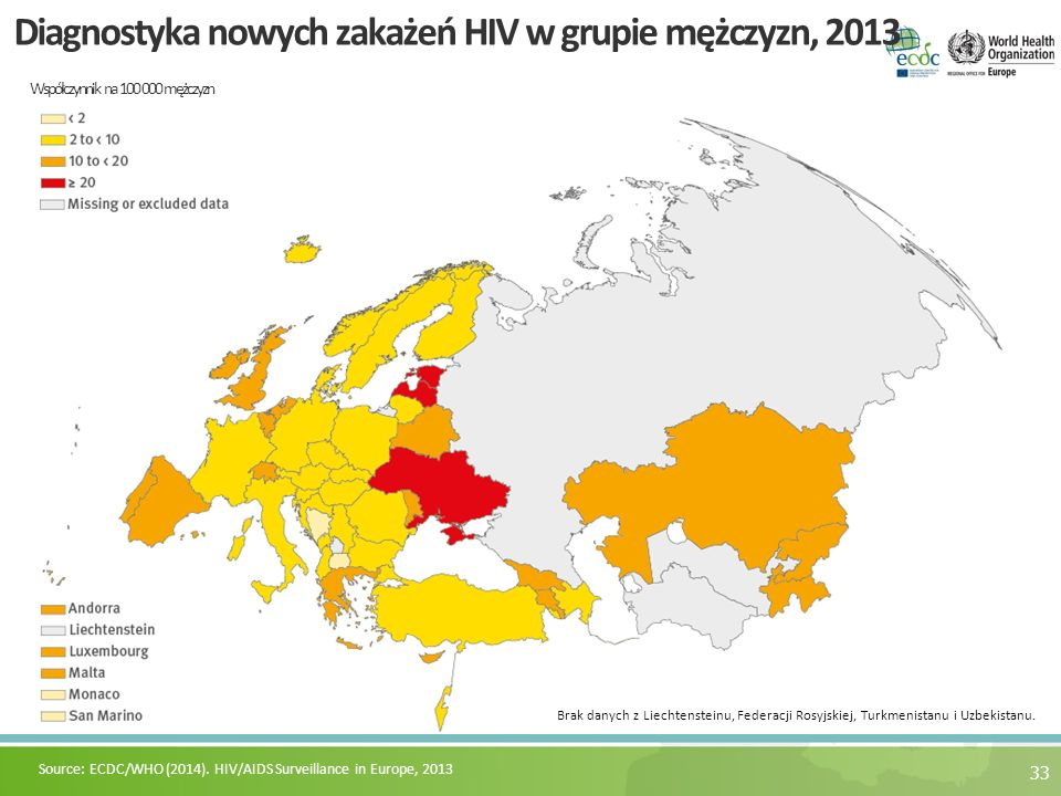 33 Diagnostyka nowych zakażeń HIV w grupie mężczyzn, 2013 Współczynnik na 100 000 mężczyzn Source: ECDC/WHO (2014). HIV/AIDS Surveillance in Europe, 2