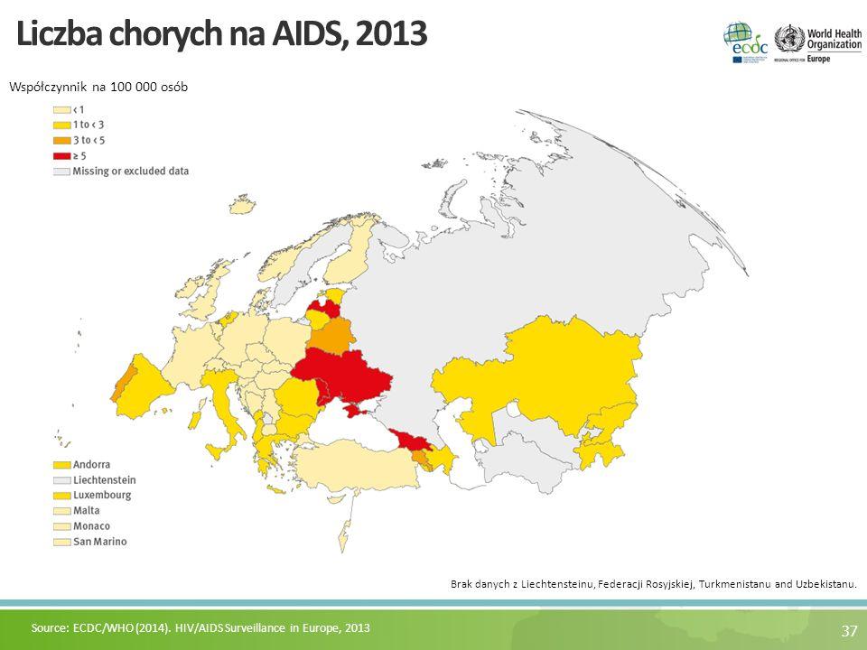 37 Liczba chorych na AIDS, 2013 Współczynnik na 100 000 osób Source: ECDC/WHO (2014). HIV/AIDS Surveillance in Europe, 2013 Brak danych z Liechtenstei