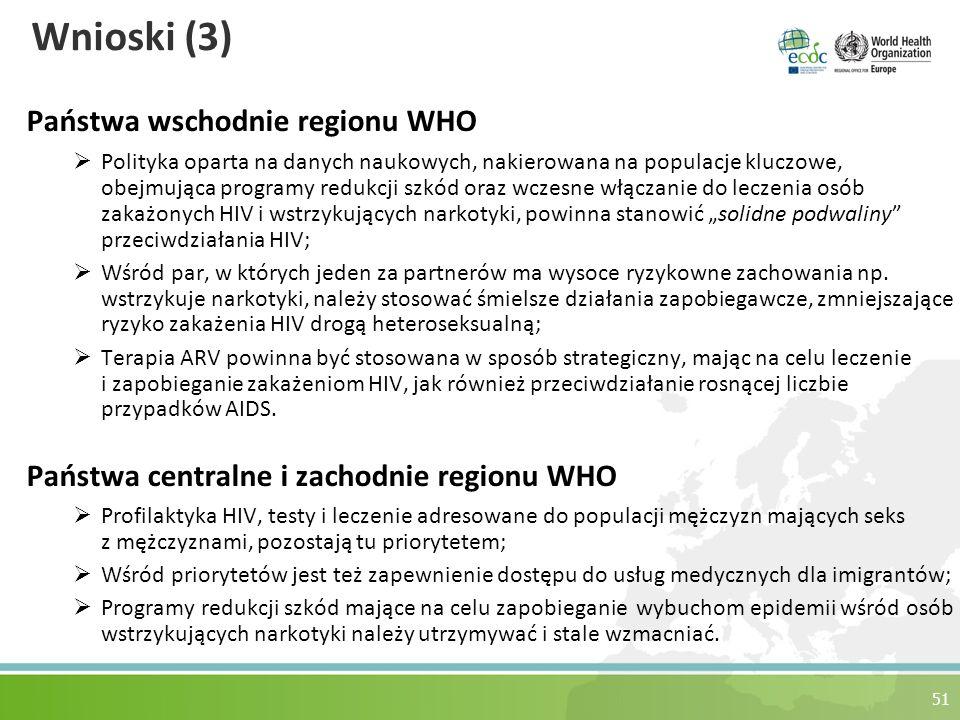 """Wnioski (3) Państwa wschodnie regionu WHO  Polityka oparta na danych naukowych, nakierowana na populacje kluczowe, obejmująca programy redukcji szkód oraz wczesne włączanie do leczenia osób zakażonych HIV i wstrzykujących narkotyki, powinna stanowić """"solidne podwaliny przeciwdziałania HIV;  Wśród par, w których jeden za partnerów ma wysoce ryzykowne zachowania np."""