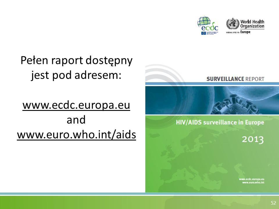 52 Pełen raport dostępny jest pod adresem: www.ecdc.europa.eu www.ecdc.europa.eu and www.euro.who.int/aids
