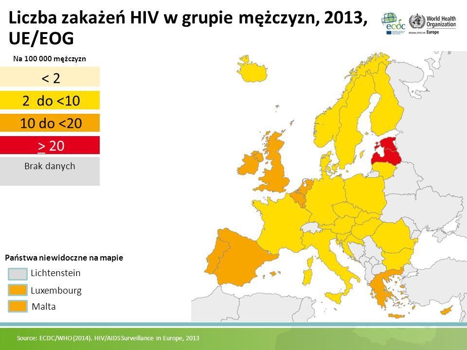 > 20 10 do <20 2 do <10 < 2 Brak danych Lichtenstein Luxembourg Malta Państwa niewidoczne na mapie Liczba zakażeń HIV w grupie mężczyzn, 2013, UE/EOG Na 100 000 mężczyzn