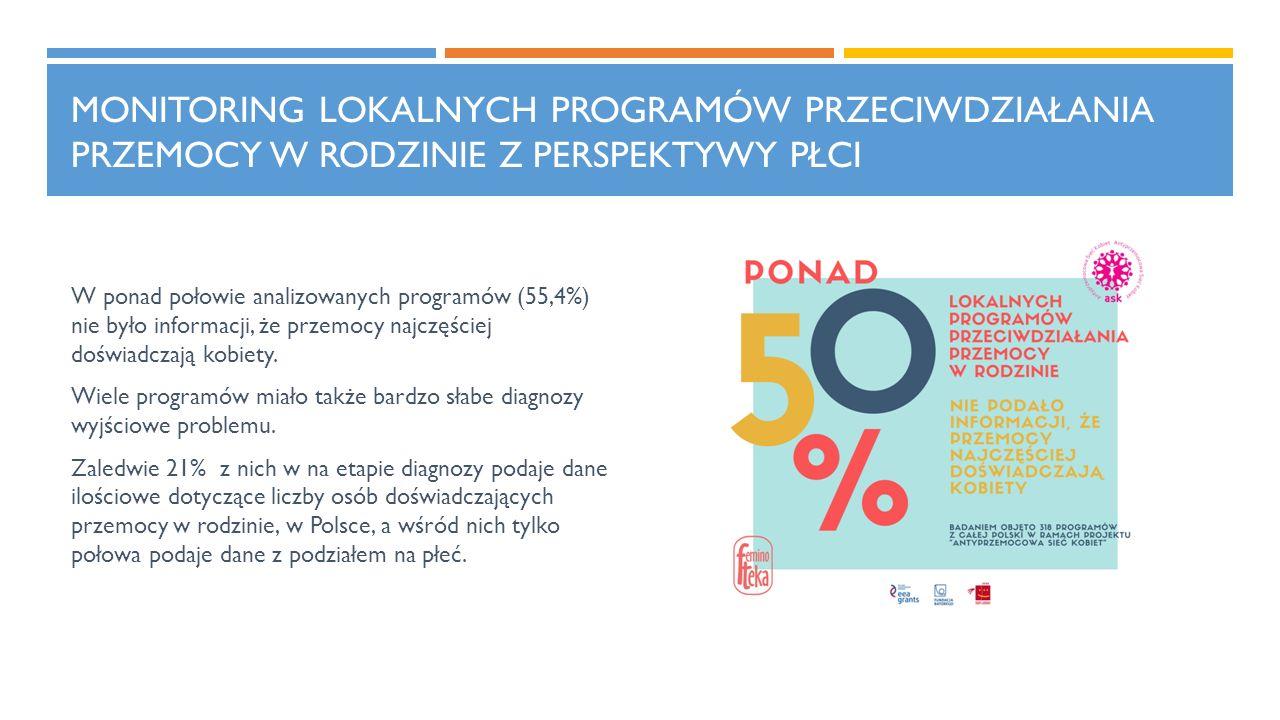 MONITORING LOKALNYCH PROGRAMÓW PRZECIWDZIAŁANIA PRZEMOCY W RODZINIE Z PERSPEKTYWY PŁCI W ponad połowie analizowanych programów (55,4%) nie było inform