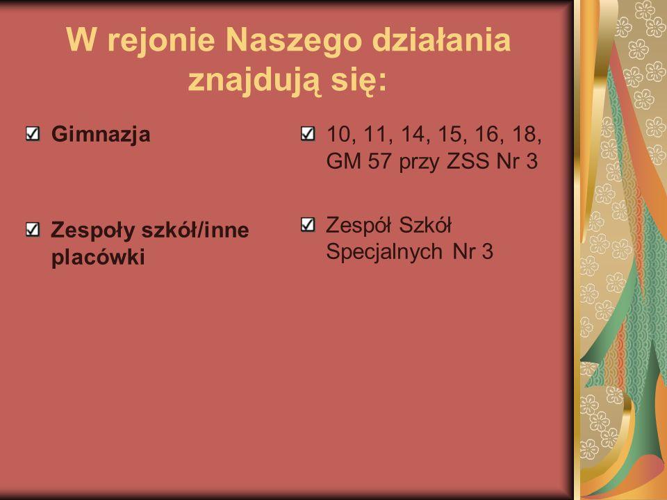 Gimnazja Zespoły szkół/inne placówki 10, 11, 14, 15, 16, 18, GM 57 przy ZSS Nr 3 Zespół Szkół Specjalnych Nr 3