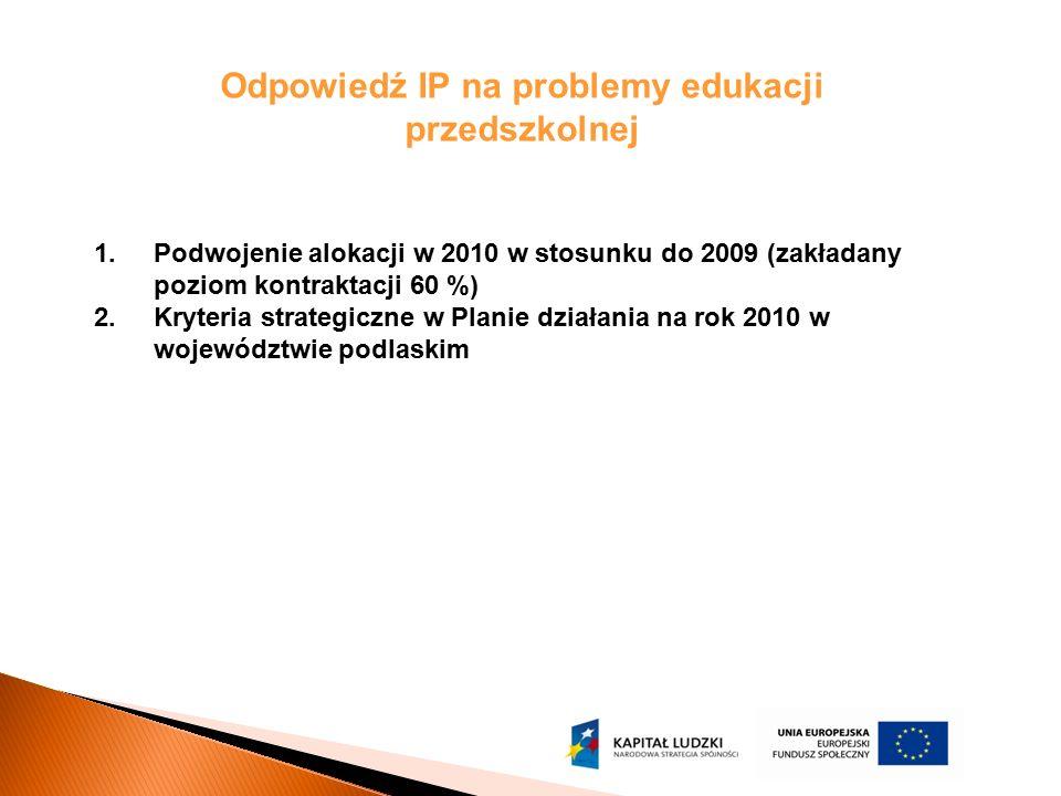 Odpowiedź IP na problemy edukacji przedszkolnej 1.Podwojenie alokacji w 2010 w stosunku do 2009 (zakładany poziom kontraktacji 60 %) 2.Kryteria strate