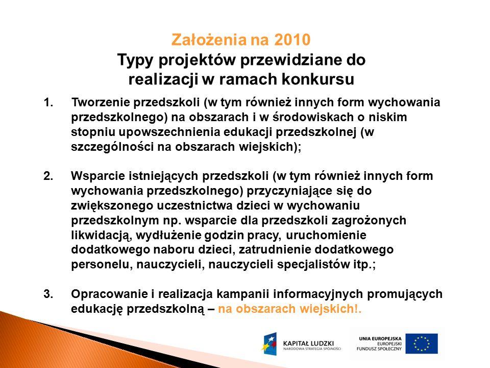 Założenia na 2010 Typy projektów przewidziane do realizacji w ramach konkursu 1.Tworzenie przedszkoli (w tym również innych form wychowania przedszkol