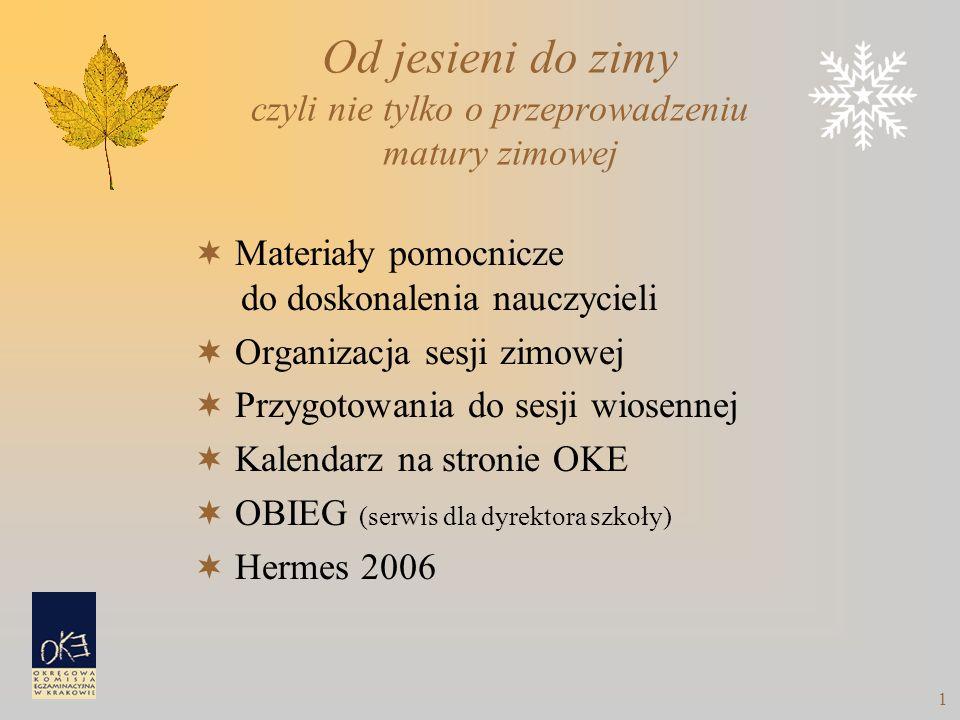 22 Hermes  Robert Żuławiński – wypełnienie Hermesa tel.