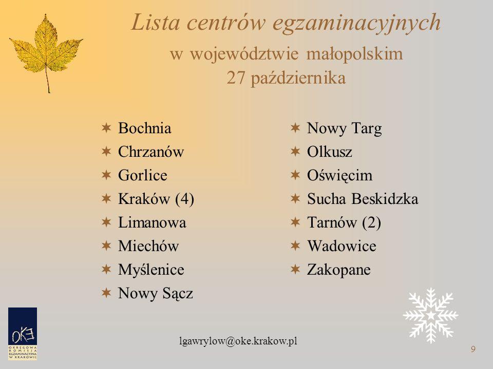 lgawrylow@oke.krakow.pl 9 Lista centrów egzaminacyjnych w województwie małopolskim 27 października  Bochnia  Chrzanów  Gorlice  Kraków (4)  Liman