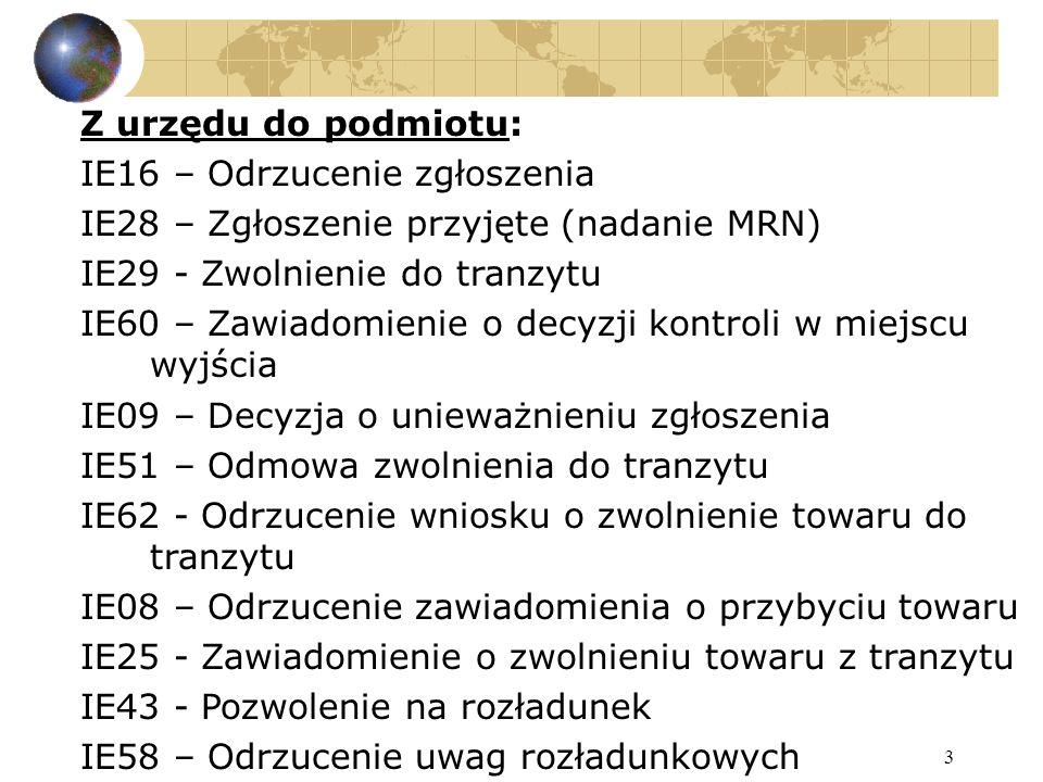14 Kontakt z Biurem NCTS w Łodzi: @ Izba Celna w Łodzi: Biuro Projektu NCTS ul.