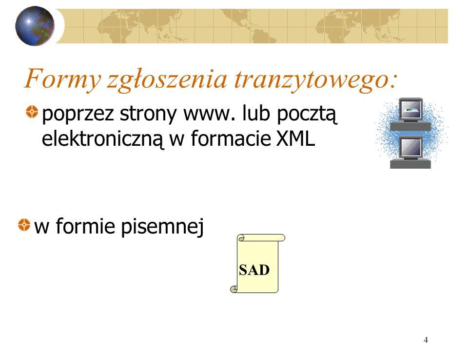 5 Otwarcie operacji tranzytowej: IE 15 Przyjęcie zgłoszenia IE28 Urząd wyjścia Odrzucenie zgłoszenia IE 16