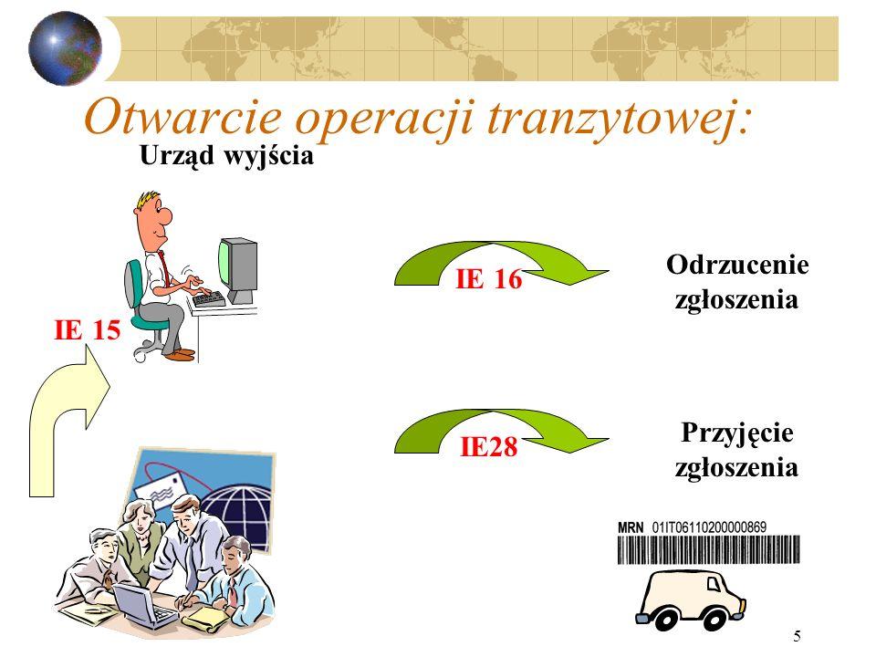 6 Analiza ryzyka Sprawdzenie zabezpieczenia Wydruk Tranzytowego Dokumentu Towarzyszącego Procedura uproszczona Urząd wyjścia