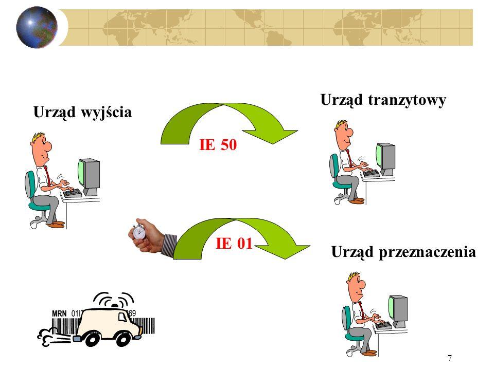 7 Urząd tranzytowy IE 50 Urząd przeznaczenia IE 01