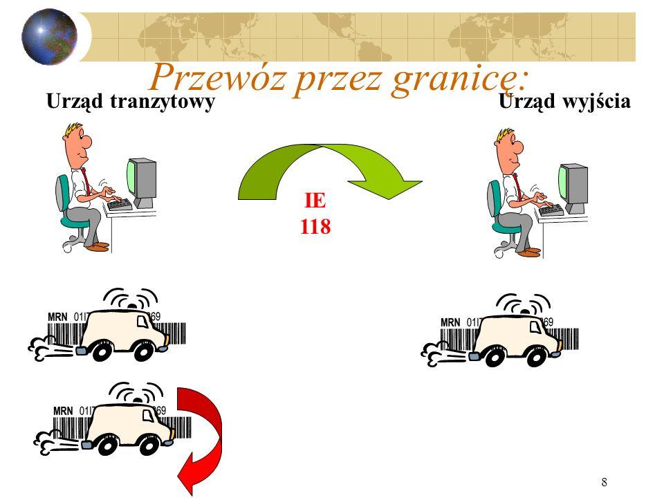 9 Zakończenie operacji tranzytowej: Urząd przeznaczenia IE 06 Procedura standardowa Urząd wyjścia IE 18