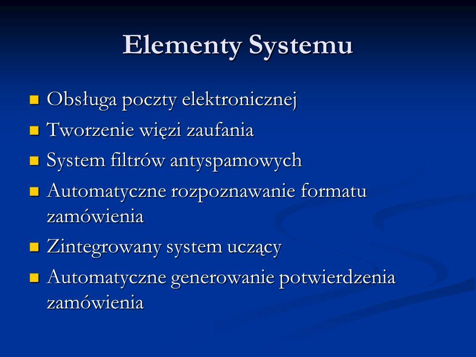 Elementy Systemu Obsługa poczty elektronicznej Obsługa poczty elektronicznej Tworzenie więzi zaufania Tworzenie więzi zaufania System filtrów antyspam