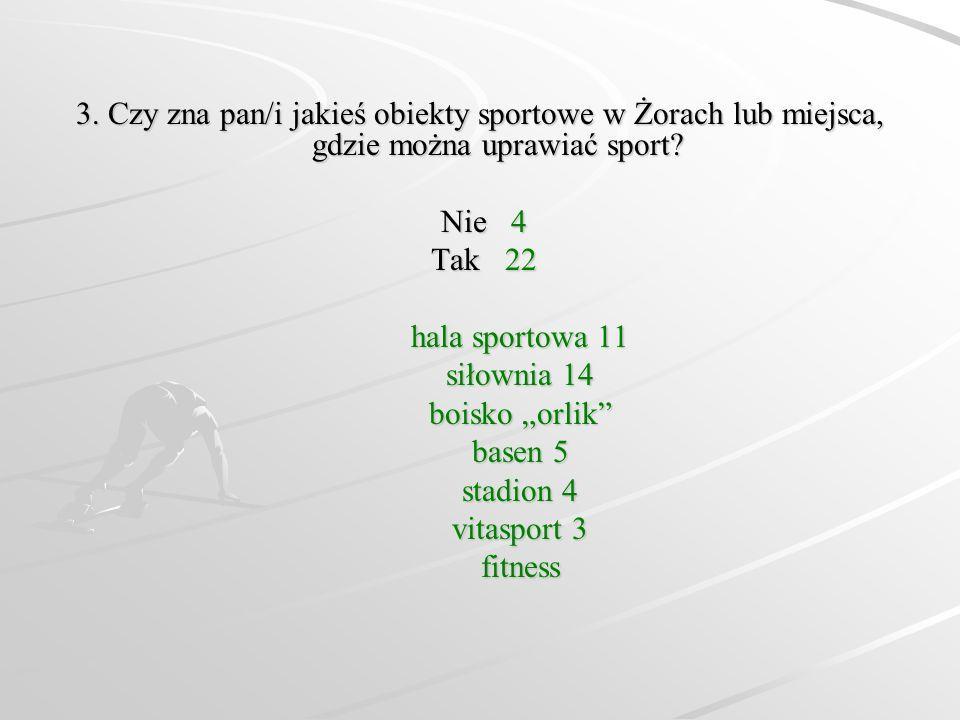 3. Czy zna pan/i jakieś obiekty sportowe w Żorach lub miejsca, gdzie można uprawiać sport? Nie 4 Nie 4 Tak 22 Tak 22 hala sportowa 11 hala sportowa 11