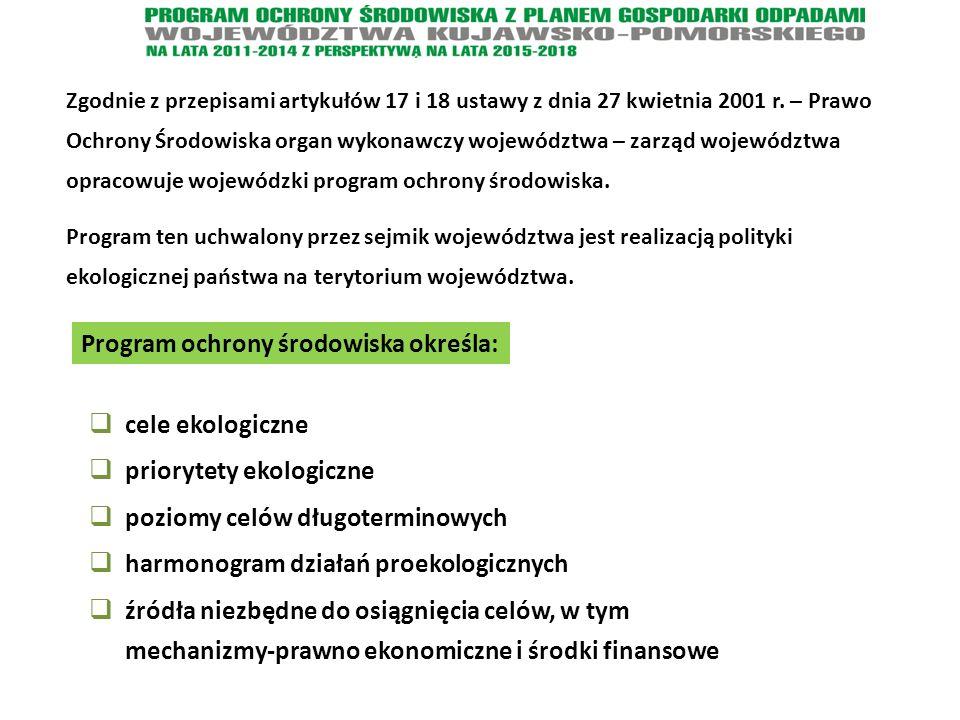 Zgodnie z przepisami artykułów 17 i 18 ustawy z dnia 27 kwietnia 2001 r. – Prawo Ochrony Środowiska organ wykonawczy województwa – zarząd województwa