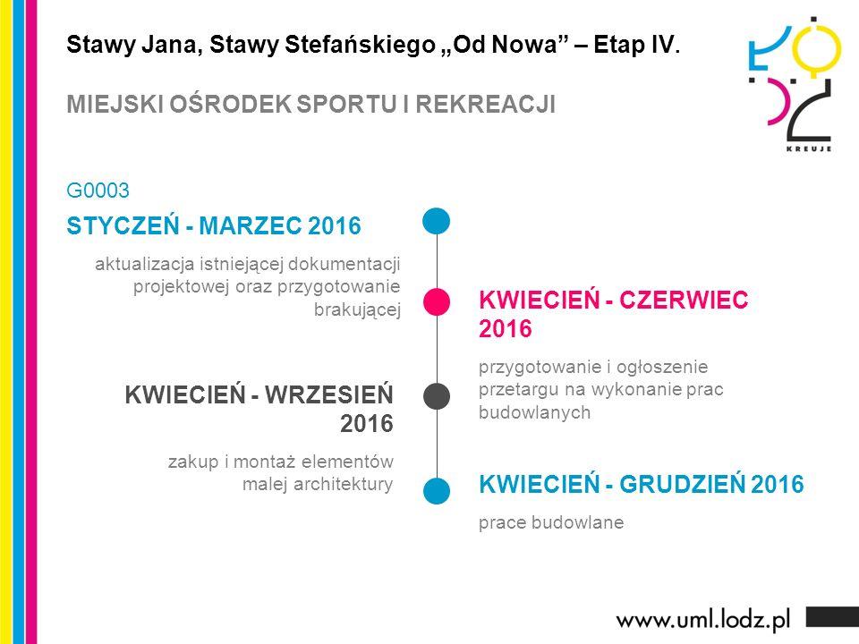 STYCZEŃ - MARZEC 2016 aktualizacja istniejącej dokumentacji projektowej oraz przygotowanie brakującej KWIECIEŃ - CZERWIEC 2016 przygotowanie i ogłosze