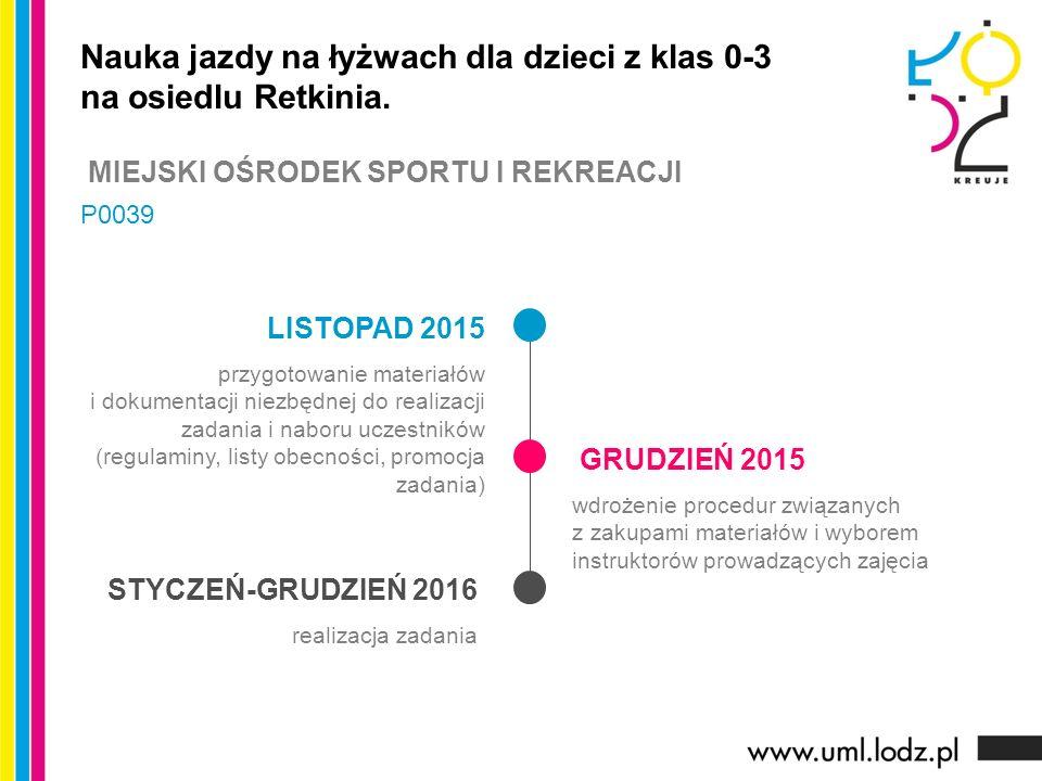 LISTOPAD 2015 przygotowanie materiałów i dokumentacji niezbędnej do realizacji zadania i naboru uczestników (regulaminy, listy obecności, promocja zad