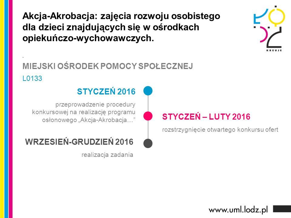 STYCZEŃ- MARZEC 2016 ogłoszenie przetargu na wykonanie robót LIPIEC - WRZESIEŃ 2016 realizacja prac Wymiana nawierzchni na ul.