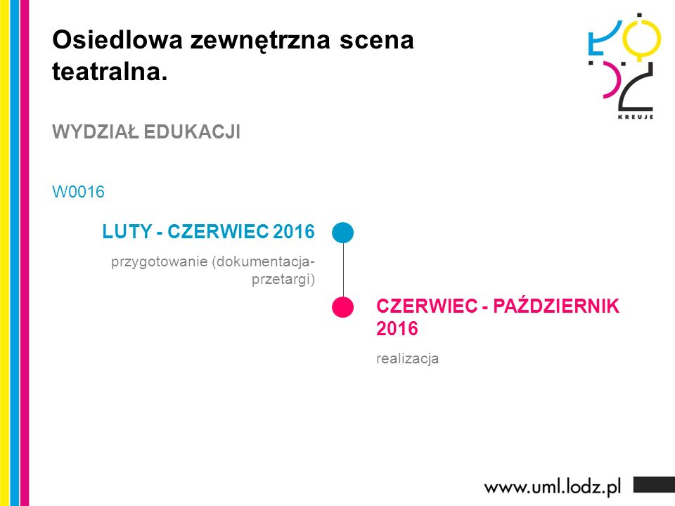 LUTY - CZERWIEC 2016 przygotowanie (dokumentacja- przetargi) CZERWIEC - PAŹDZIERNIK 2016 realizacja Osiedlowa zewnętrzna scena teatralna.