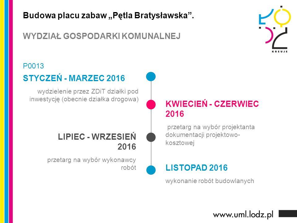 STYCZEŃ - MARZEC 2016 wydzielenie przez ZDiT działki pod inwestycję (obecnie działka drogowa) KWIECIEŃ - CZERWIEC 2016 przetarg na wybór projektanta d