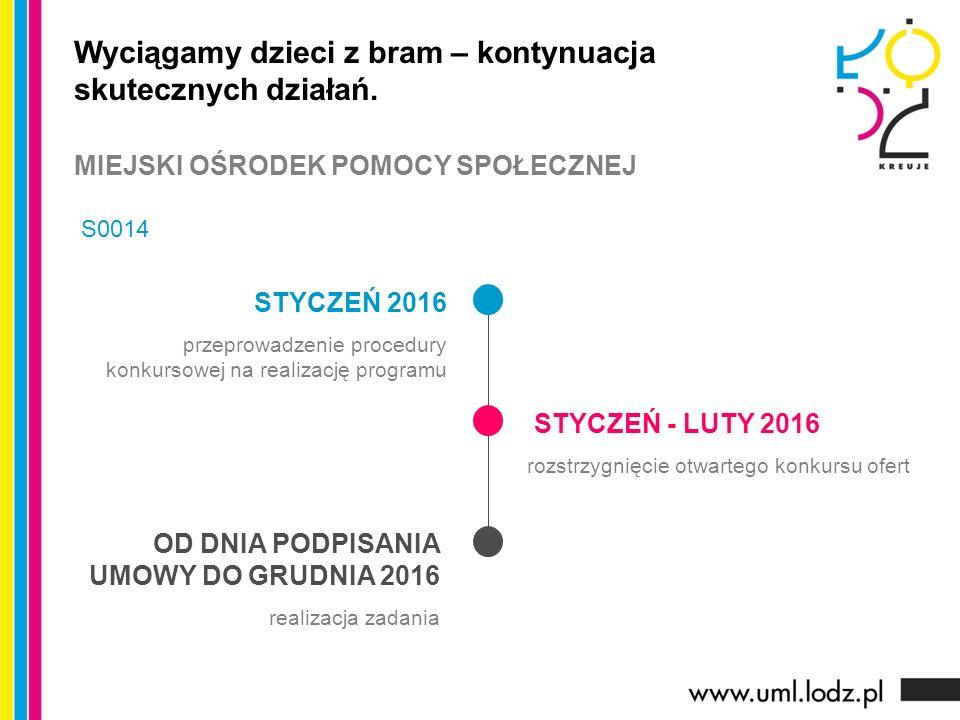 STYCZEŃ 2016 przeprowadzenie procedury konkursowej na realizację programu STYCZEŃ - LUTY 2016 rozstrzygnięcie otwartego konkursu ofert OD DNIA PODPISA