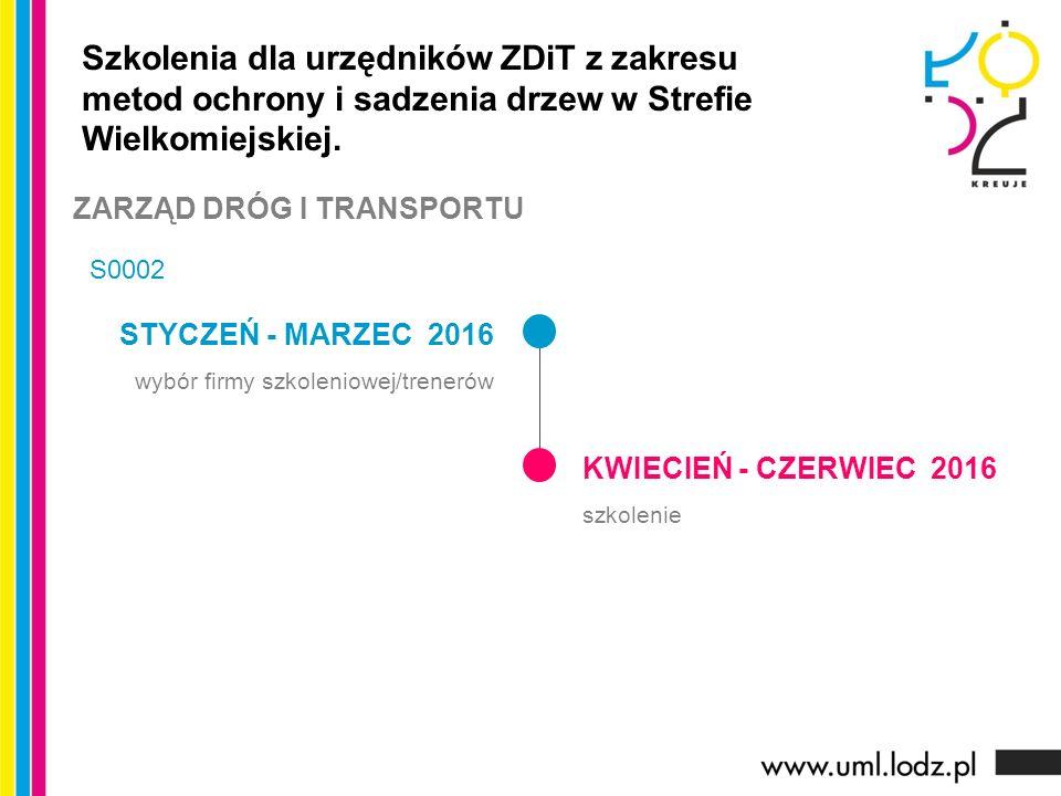 STYCZEŃ - MARZEC 2016 wybór firmy szkoleniowej/trenerów KWIECIEŃ - CZERWIEC 2016 szkolenie Szkolenia dla urzędników ZDiT z zakresu metod ochrony i sadzenia drzew w Strefie Wielkomiejskiej.