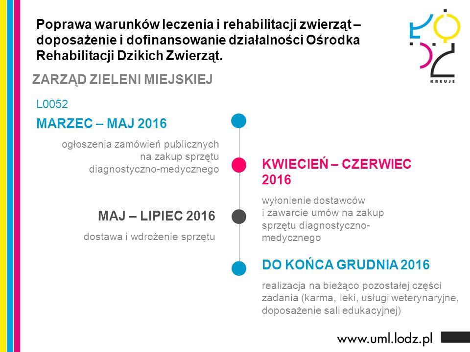 MARZEC – MAJ 2016 ogłoszenia zamówień publicznych na zakup sprzętu diagnostyczno-medycznego KWIECIEŃ – CZERWIEC 2016 wyłonienie dostawców i zawarcie u