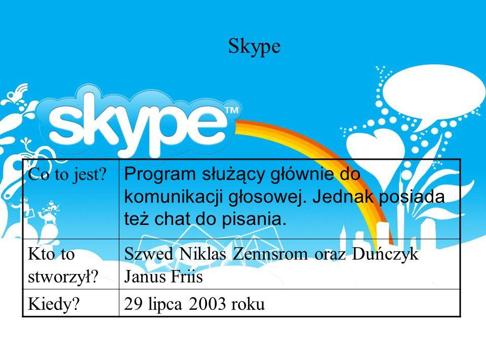 Skype Co to jest. Program służący głównie do komunikacji głosowej.