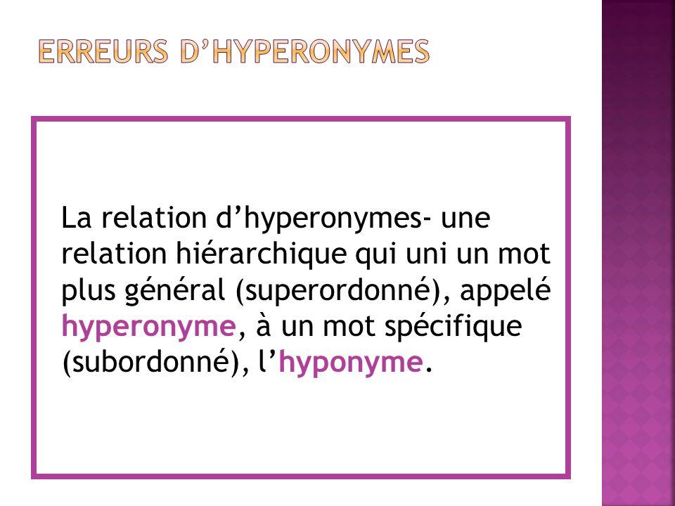 La relation d'hyperonymes- une relation hiérarchique qui uni un mot plus général (superordonné), appelé hyperonyme, à un mot spécifique (subordonné), l'hyponyme.