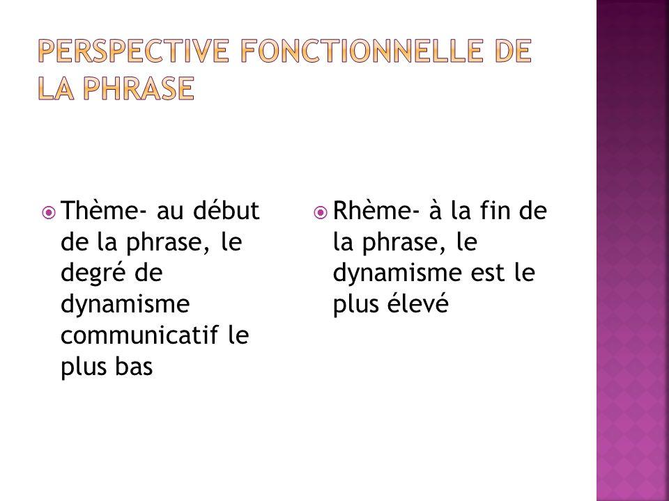  Thème- au début de la phrase, le degré de dynamisme communicatif le plus bas  Rhème- à la fin de la phrase, le dynamisme est le plus élevé